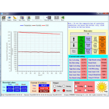 SuperPro Kabel do podłączenia DDAC-1 z komputerem