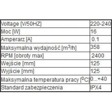 Wentylator AXIAL-FLO Ø125