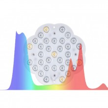 Lucky Grow LED, źródło światła na wzrost