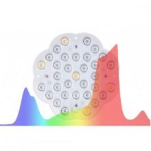 Lucky Grow LED, źródło światła na kwitnienie