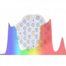 Lucky Grow LED, źródło światła uniwersalne