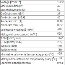 Wentylator HYBRID-FLO 160 ST (regulacja obrotów i temperatury)