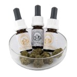 CBD Products and Cosmetics